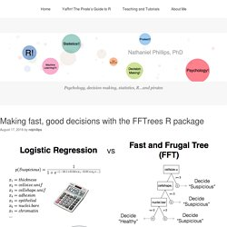 Making fast, good decisions with the FFTrees R package
