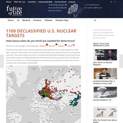Declassified US Nuclear Targets