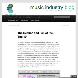 The Decline and Fall of the Top 10