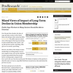 Mixed Views of Impact of Long-Term Decline in Union Membership