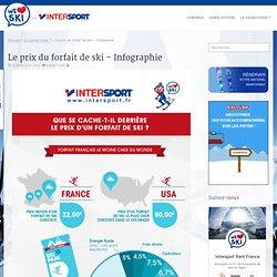 Décomposition du prix d'un forfait de ski - Infographie