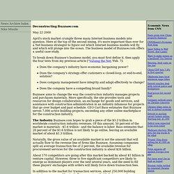 Deconstructing Buzzsaw.com