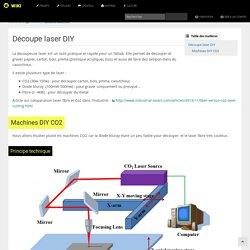 Découpe laser DIY - Wiki de Reso-nance Numérique