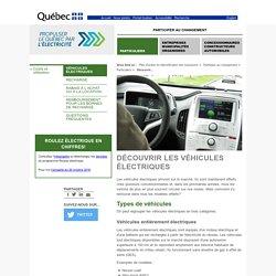 Découvrir les véhicules électriques - Types de véhicules