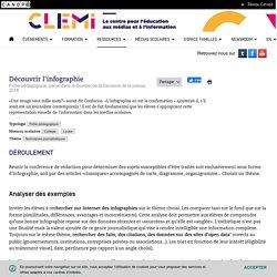 Découvrir l'infographie- CLEMI