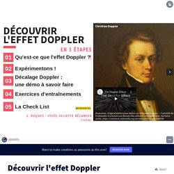 Effet Doppler by profroques on Genially