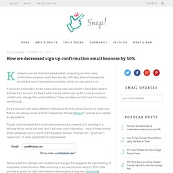 How we decreased sign up confirmation email bounces by 50% - Kicksend Blog