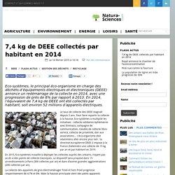 7,4 kgde DEEE collectés par habitant en 2014