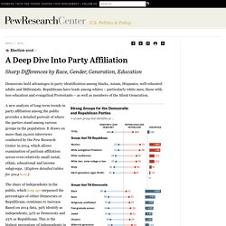 A Deep Dive Into Party Affiliation