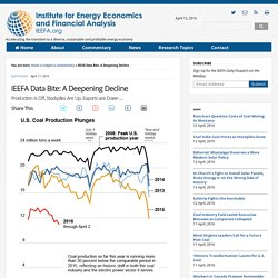 IEEFA Data Bite: A Deepening Decline - Institute for Energy Economics & Financial Analysis : Institute for Energy Economics & Financial Analysis