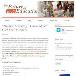 """Deeper Learning"" Cheat Sheet; Feel Free to Share"