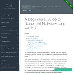 A Beginner's Guide to Recurrent Networks and LSTMs