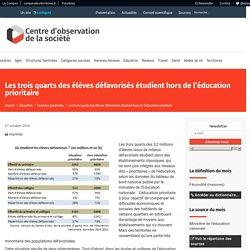 Les trois quarts des élèves défavorisés étudient hors de l'éducation prioritaire