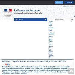Défense : La place des femmes dans l'armée française (mars 2013) - La France en Autriche