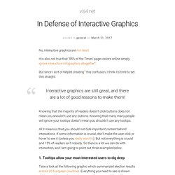 In Defense of Interactive Graphics