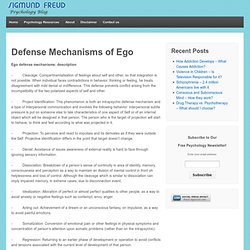 Defense Mechanisms of Ego