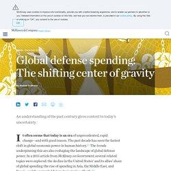 Global defense spending: The shifting center of gravity