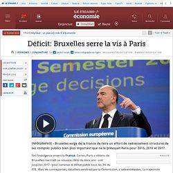 Déficit: Bruxelles serre la vis à Paris