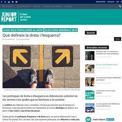 Què defineix la dreta i l'esquerra? - Junior Report
