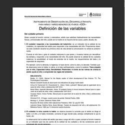 IODI-Definición variables y Bibliografía.pdf