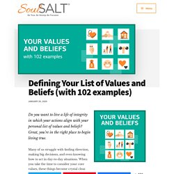 Defining Your List of Values and Beliefs (with 102 examples)