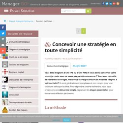 La démarche stratégique en toute simplicité