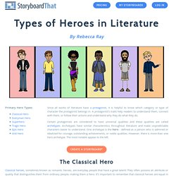 Literary Hero Definition & Activities