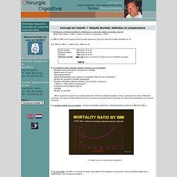 Obésité Morbide: définition et complications - Chirurgie-Digestive.com - Docteur Paul Lachowsky - Bruxelles