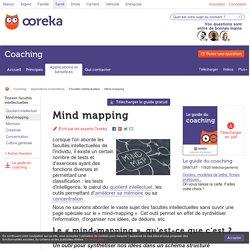 Mind mapping : définition et bénéfices du mind-mapping