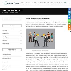 Bystander Effect - Definition, Examples and Experiment