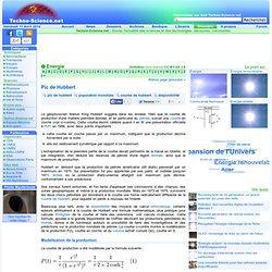 Pic de Hubbert : tout savoir, définition et explications