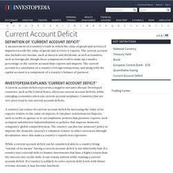 Current Account Deficit Definition