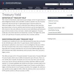 Treasury Yield Definition