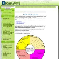 Définition Plan de marchéage : Le glossaire du marketing