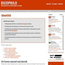 Identité : Définition philosophique