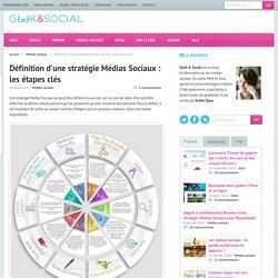 Geek &Social Définition d'une stratégie Médias Sociaux : les étapes clés