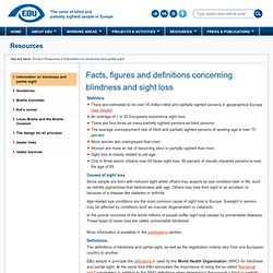 Key facts and figures concerning blindness and sight loss