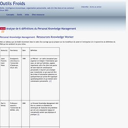 Analyse de 6 définitions du Personal Knowledge Management