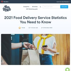 2021 Food Delivery Service Statistics You Need to Know