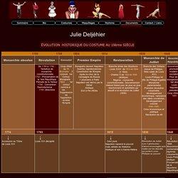 Julie Deljéhier - histoire des costumes au 19ème siècle