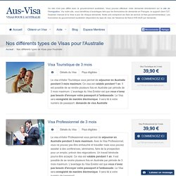 Demande de Visa Australie - Touristique & Working Holiday