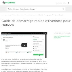 Guide de démarrage rapide d'Evernote pour Outlook – Aide & apprentissage Evernote