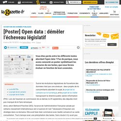 [Poster] Open data : un cafouillis législatif