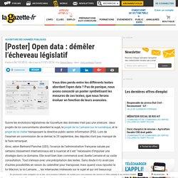 [Poster] Open data : démêler l'écheveau législatif