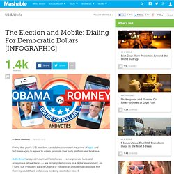 The Election and Mobile: Dialing For Democratic Dollars [INFOGRAPHIC]