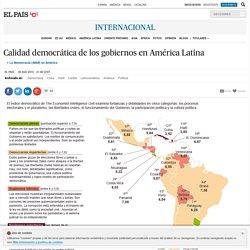 Calidad democrática de los gobiernos en América Latina
