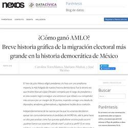 ¿Cómo ganó AMLO? Breve historia gráfica de la migración electoral más grande ...