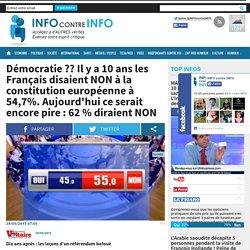 Démocratie ?? Il y a 10 ans les Français disaient NON à la constitution européenne à 54,7%. Aujourd'hui ce serait encore pire : 62 % diraient NON
