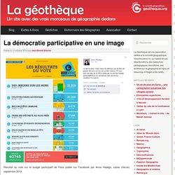 La démocratie participative en une image