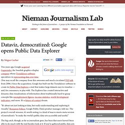 Dataviz, democratized: Google opens Public Data Explorer » Nieman Journalism Lab » Pushing to the Future of Journalism